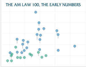 Early Am Law Numbers