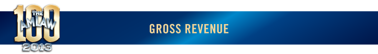 Gross Revenue